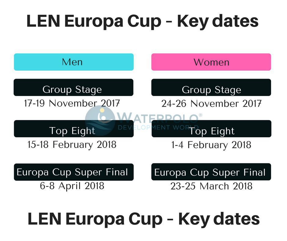 len europa cup 2017-18 key dates wpdworld
